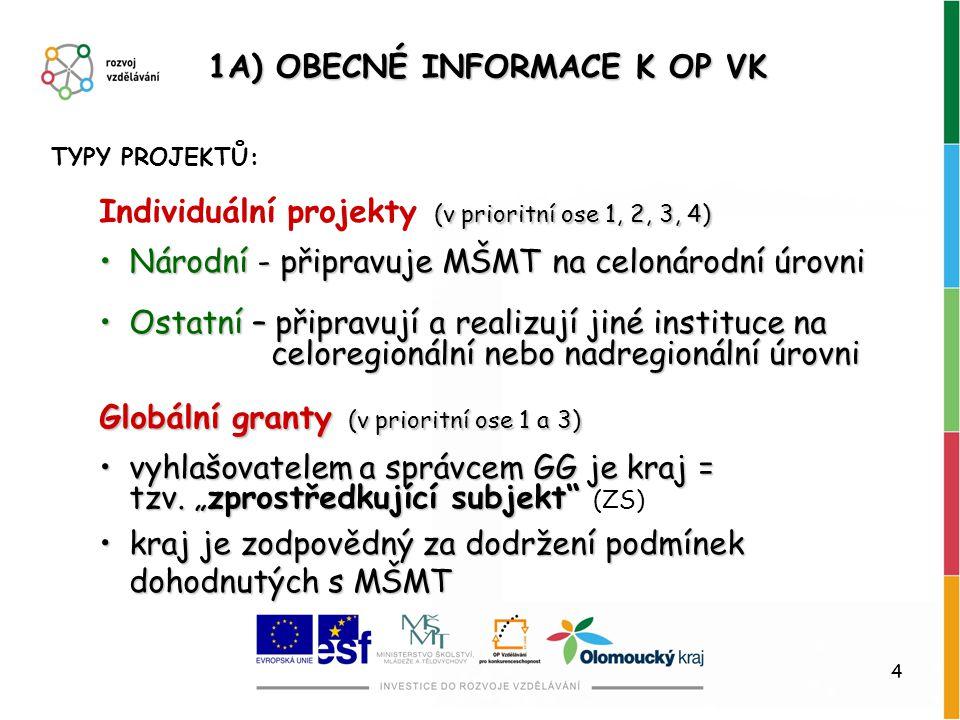 4 TYPY PROJEKTŮ: (v prioritní ose 1, 2, 3, 4) Individuální projekty (v prioritní ose 1, 2, 3, 4) Národní - připravuje MŠMT na celonárodní úrovniNárodn