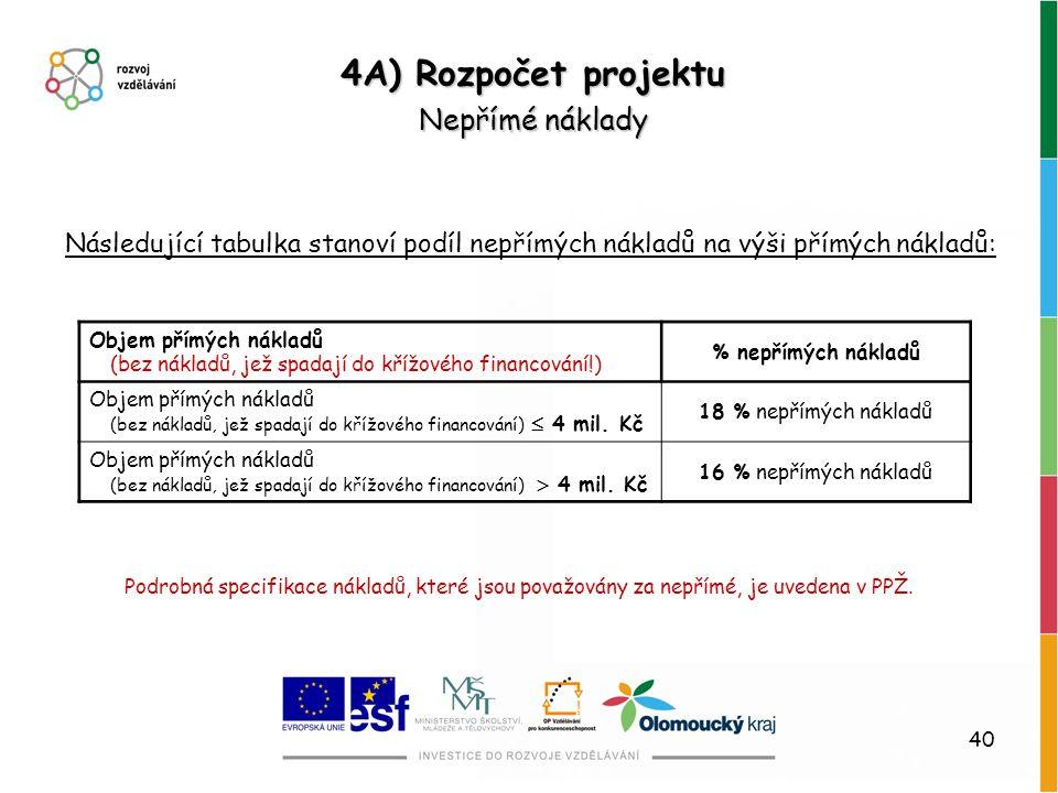 40 4A) Rozpočet projektu Nepřímé náklady Objem přímých nákladů (bez nákladů, jež spadají do křížového financování!) % nepřímých nákladů Objem přímých