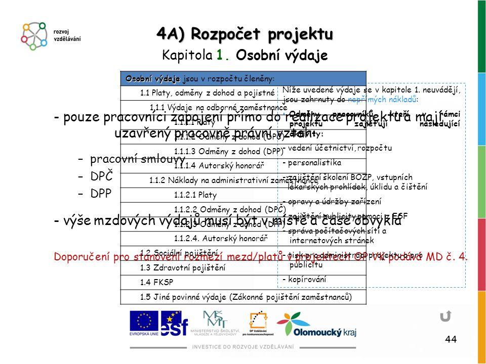44 4A) Rozpočet projektu Kapitola 1. Osobní výdaje - pouze pracovníci zapojení přímo do realizace projektu a mají uzavřený pracovně právní vztah: –pra
