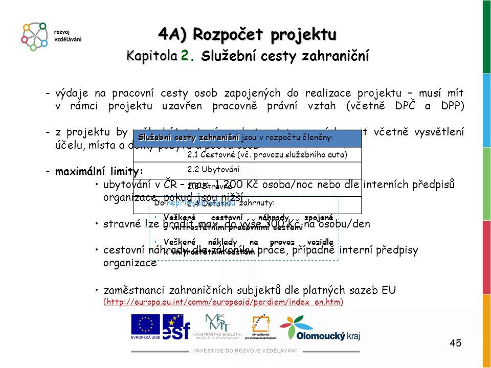 45 -výdaje na pracovní cesty osob zapojených do realizace projektu – musí mít v rámci projektu uzavřen pracovně právní vztah (včetně DPČ a DPP) -z pro