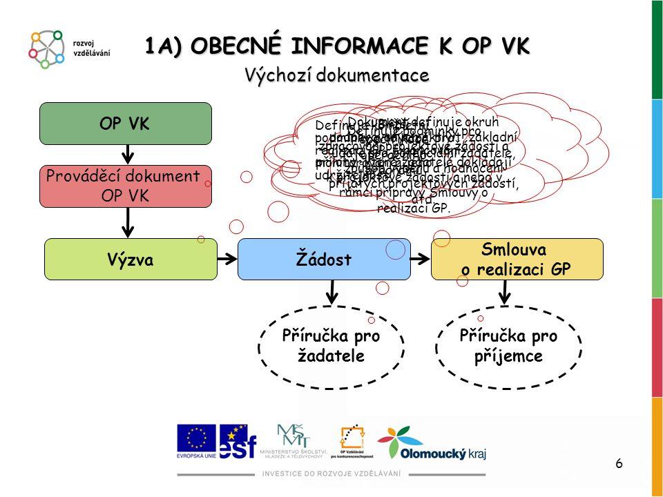6 Příručka pro žadatele Příručka pro příjemce 1A) OBECNÉ INFORMACE K OP VK Výchozí dokumentace Bližší specifikace operačního programu Dokument definuj