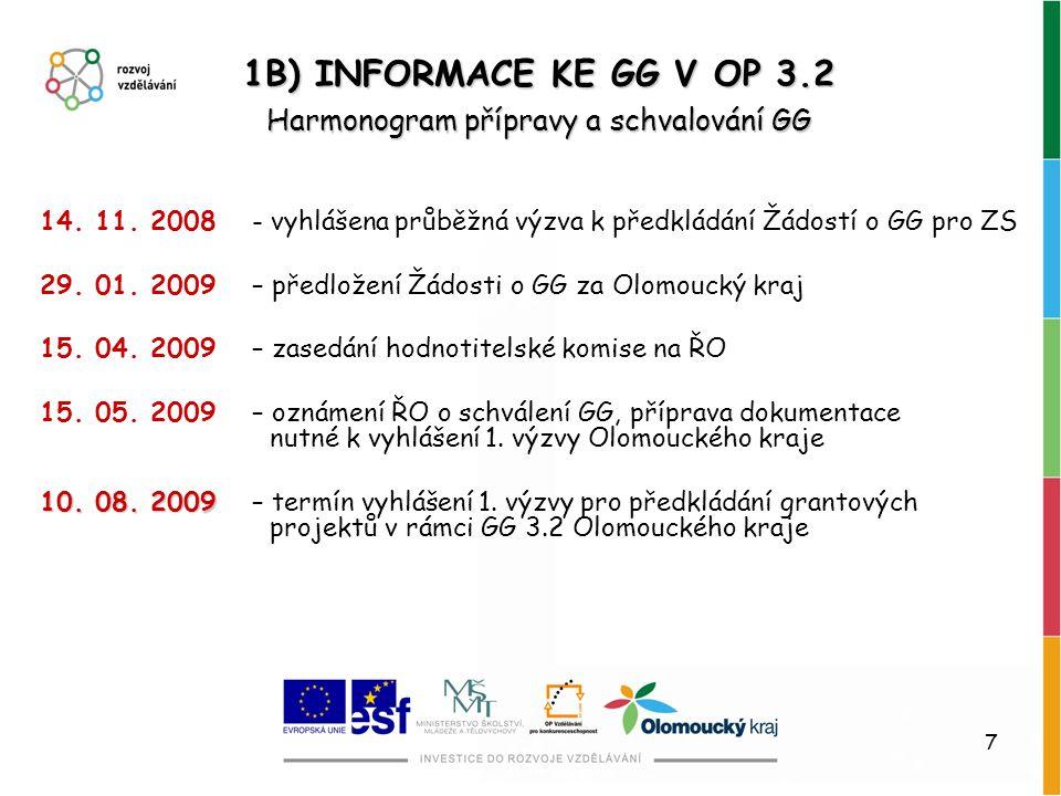 7 14. 11. 2008- vyhlášena průběžná výzva k předkládání Žádostí o GG pro ZS 29. 01. 2009 – předložení Žádosti o GG za Olomoucký kraj 15. 04. 2009 – zas