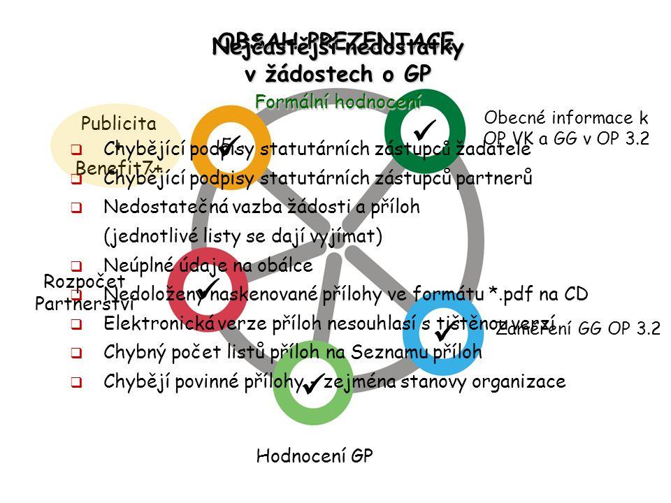 95 5. Obecné informace k OP VK a GG v OP 3.2 Zaměření GG OP 3.2 Publicita + Benefit7+ Hodnocení GP Rozpočet Partnerství OBSAH PREZENTACE Nejčastější n