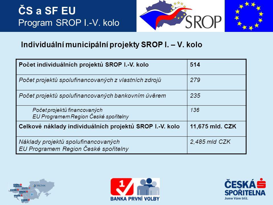 Individuální municipální projekty SROP I. – V. kolo Počet individuálních projektů SROP I.-V.