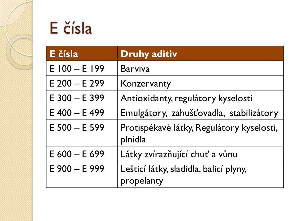 E čísla Druhy aditiv E 100 – E 199Barviva E 200 – E 299Konzervanty E 300 – E 399Antioxidanty, regulátory kyselosti E 400 – E 499Emulgátory, zahušťovadla, stabilizátory E 500 – E 599Protispékavé látky, Regulátory kyselosti, plnidla E 600 – E 699Látky zvírazňující chuť a vůnu E 900 – E 999Lešticí látky, sladidla, balicí plyny, propelanty