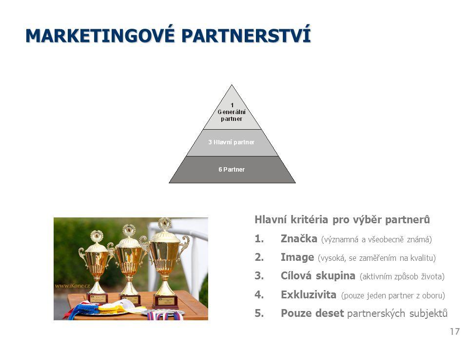 MARKETINGOVÉ PARTNERSTVÍ 17 Hlavní kritéria pro výběr partnerů 1. Značka (významná a všeobecně známá) 2. Image (vysoká, se zaměřením na kvalitu) 3. Cí