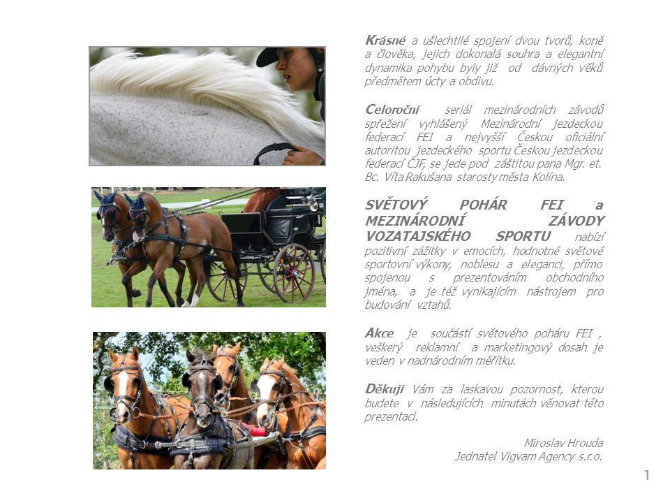 ČASOVÝ HARMONOGRAM ZÁVODU 01.05.2014 (čtvrtek) - veterinární přejímka koní - slavnostní zahájení - bowling národů 02.05.2014 (pátek) - vozatajská drezura - groom party - vinná degustace pro partnery 03.05.