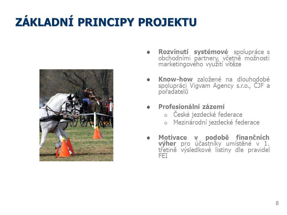 ZÁKLADNÍ PRINCIPY PROJEKTU 8 Rozvinutí systémové spolupráce s obchodními partnery, včetně možnosti marketingového využití vítěze Know-how založené na