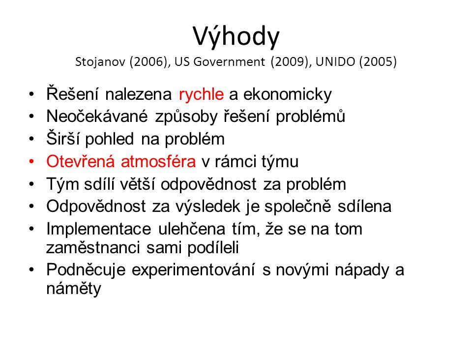 Výhody Stojanov (2006), US Government (2009), UNIDO (2005) Řešení nalezena rychle a ekonomicky Neočekávané způsoby řešení problémů Širší pohled na pro