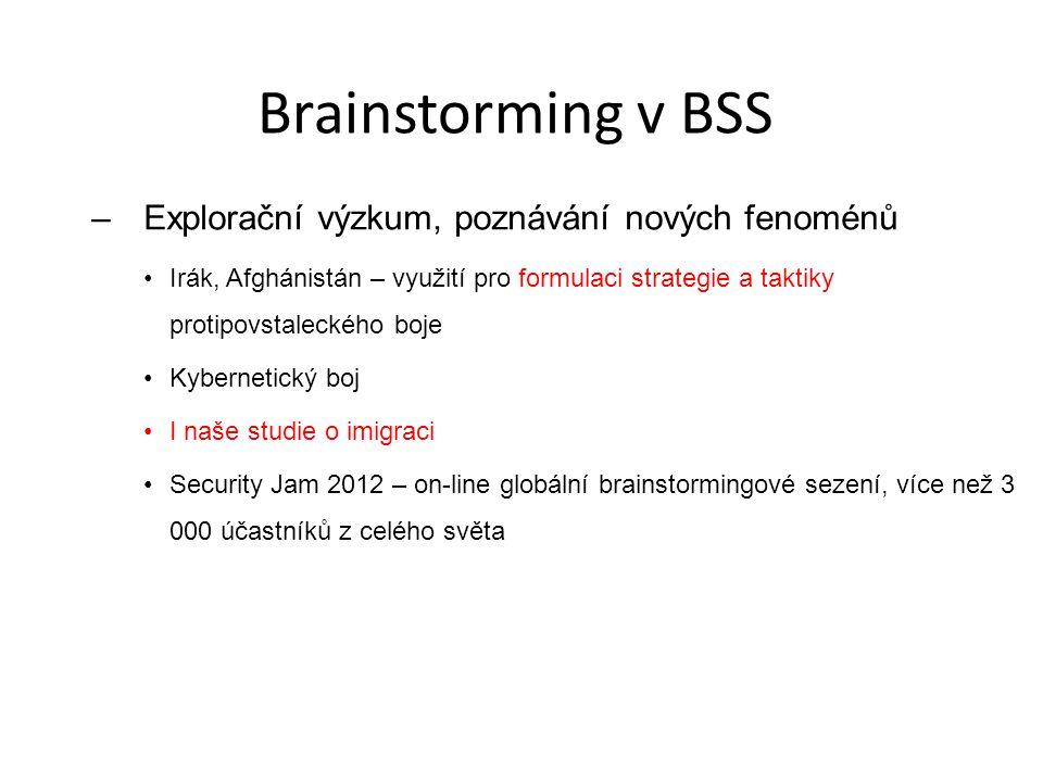 Brainstorming v BSS –Explorační výzkum, poznávání nových fenoménů Irák, Afghánistán – využití pro formulaci strategie a taktiky protipovstaleckého boj