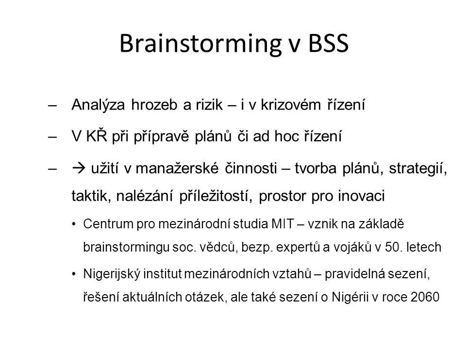Brainstorming v BSS –Analýza hrozeb a rizik – i v krizovém řízení –V KŘ při přípravě plánů či ad hoc řízení –  užití v manažerské činnosti – tvorba p