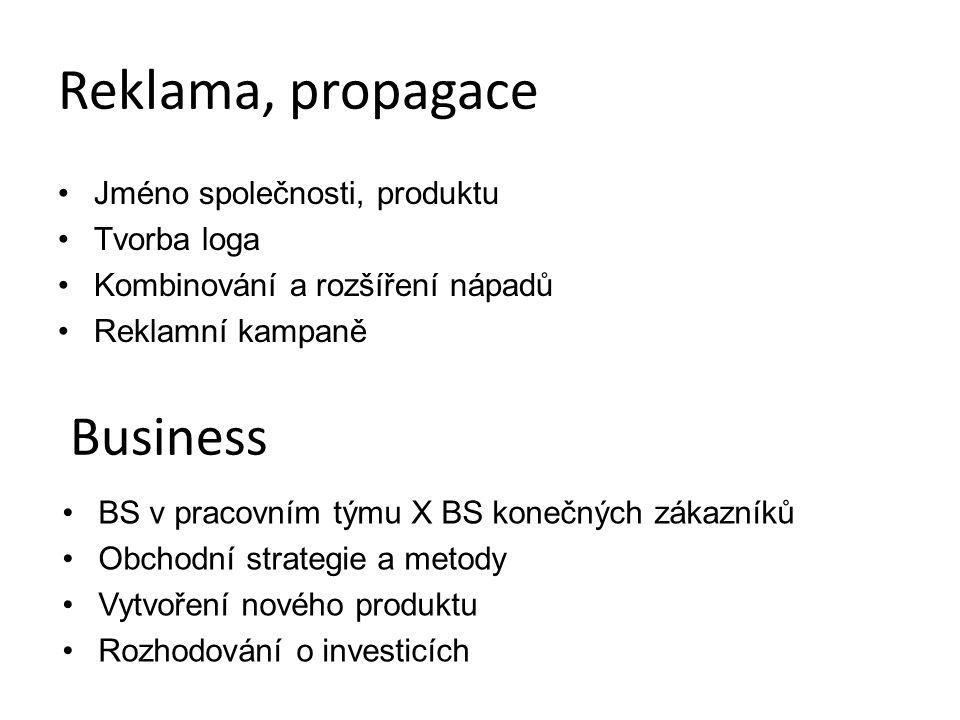 Reklama, propagace Jméno společnosti, produktu Tvorba loga Kombinování a rozšíření nápadů Reklamní kampaně Business BS v pracovním týmu X BS konečných