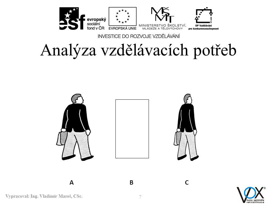 Analýza vzdělávacích potřeb 7 Vypracoval: Ing. Vladimír Mareš, CSc. ACB