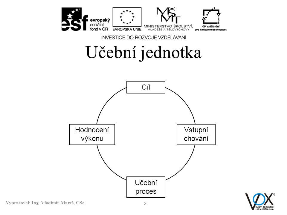 Učební jednotka 8 Vypracoval: Ing. Vladimír Mareš, CSc. Cíl Hodnocení výkonu Vstupní chování Učební proces