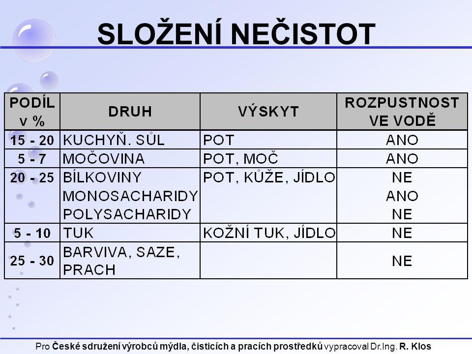 Pro České sdružení výrobců mýdla, čisticích a pracích prostředků vypracoval Dr.Ing. R. Klos SLOŽENÍ NEČISTOT