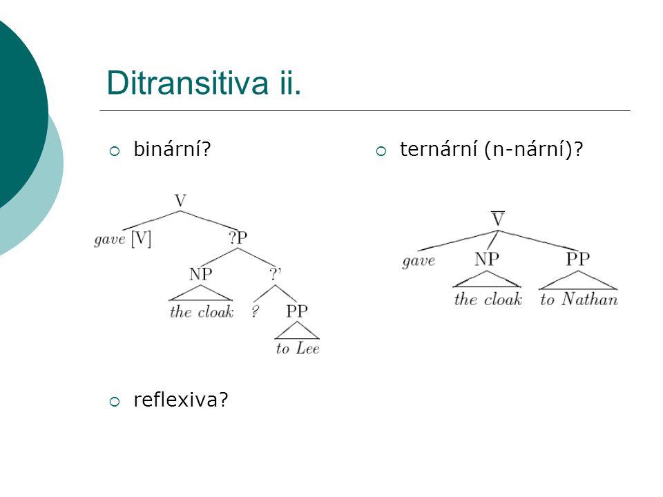 Ditransitiva ii.  binární  reflexiva  ternární (n-nární)