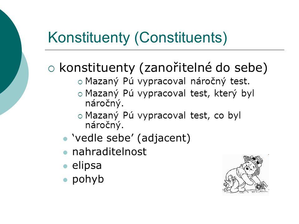 Konstituenty (Constituents)  konstituenty (zanořitelné do sebe)  Mazaný Pú vypracoval náročný test.
