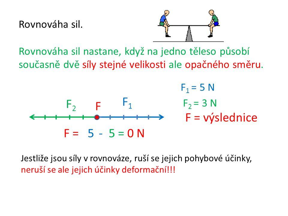 Rovnováha sil. Rovnováha sil nastane, když na jedno těleso působí současně dvě síly stejné velikosti ale opačného směru. F1F1 F2F2 F 1 = 5 N F 2 = 3 N