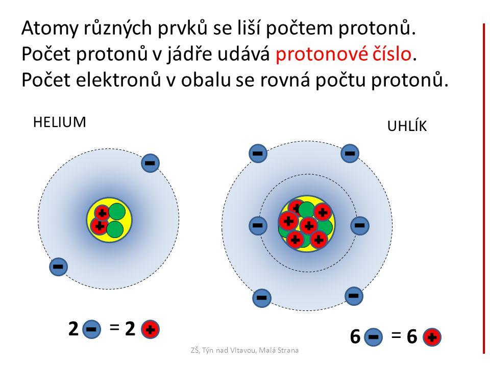 HELIUM ZŠ, Týn nad Vltavou, Malá Strana Atomy různých prvků se liší počtem protonů. Počet protonů v jádře udává protonové číslo. Počet elektronů v oba
