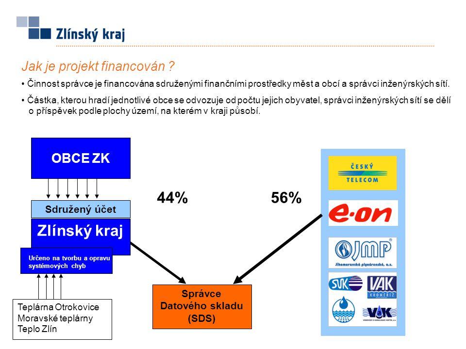 56% Správce Datového skladu (SDS) Zlínský kraj 44% Sdružený účet OBCE ZK Činnost správce je financována sdruženými finančními prostředky měst a obcí a správci inženýrských sítí.