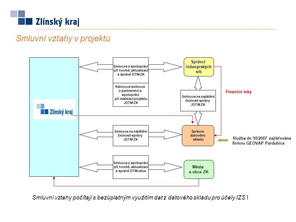 Správce datového skladu Města a obce ZK Správci Inženýrských sítí Smlouva o spolupráci při tvorbě, aktualizaci a správě DTM obce Smlouva o spolupráci při tvorbě, aktualizaci a správě DTM ZK Rámcová smlouva o partnerství a spolupráci při realizaci projektu JDTM ZK Smlouva na zajištění činností správy JDTM ZK Smlouva na zajištění činností správy JDTM ZK Smluvní vztahy počítají s bezúplatným využitím dat z datového skladu pro účely IZS .