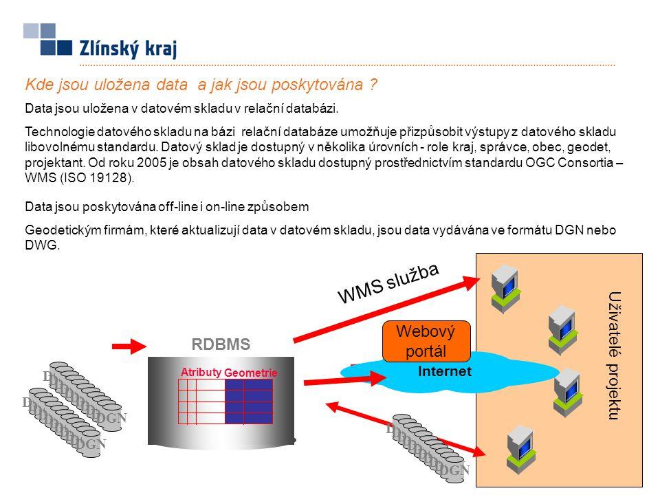 Data jsou poskytována off-line i on-line způsobem Geodetickým firmám, které aktualizují data v datovém skladu, jsou data vydávána ve formátu DGN nebo DWG.