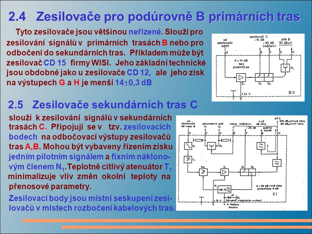 Zesilovače pro podúrovně B primárních tras 2.4 Zesilovače pro podúrovně B primárních tras Tyto zesilovače jsou většinou neřízené. Slouží pro zesilován
