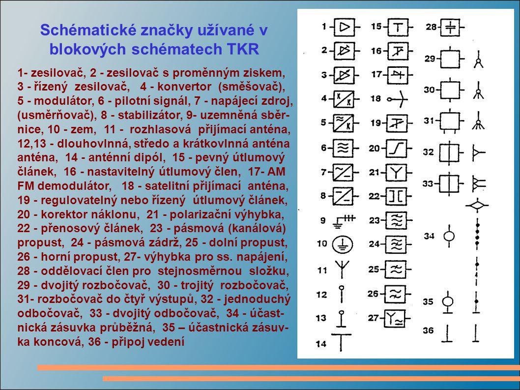 Schématické značky užívané v blokových schématech TKR 1- zesilovač, 2 - zesilovač s proměnným ziskem, 3 - řízený zesilovač, 4 - konvertor (směšovač),