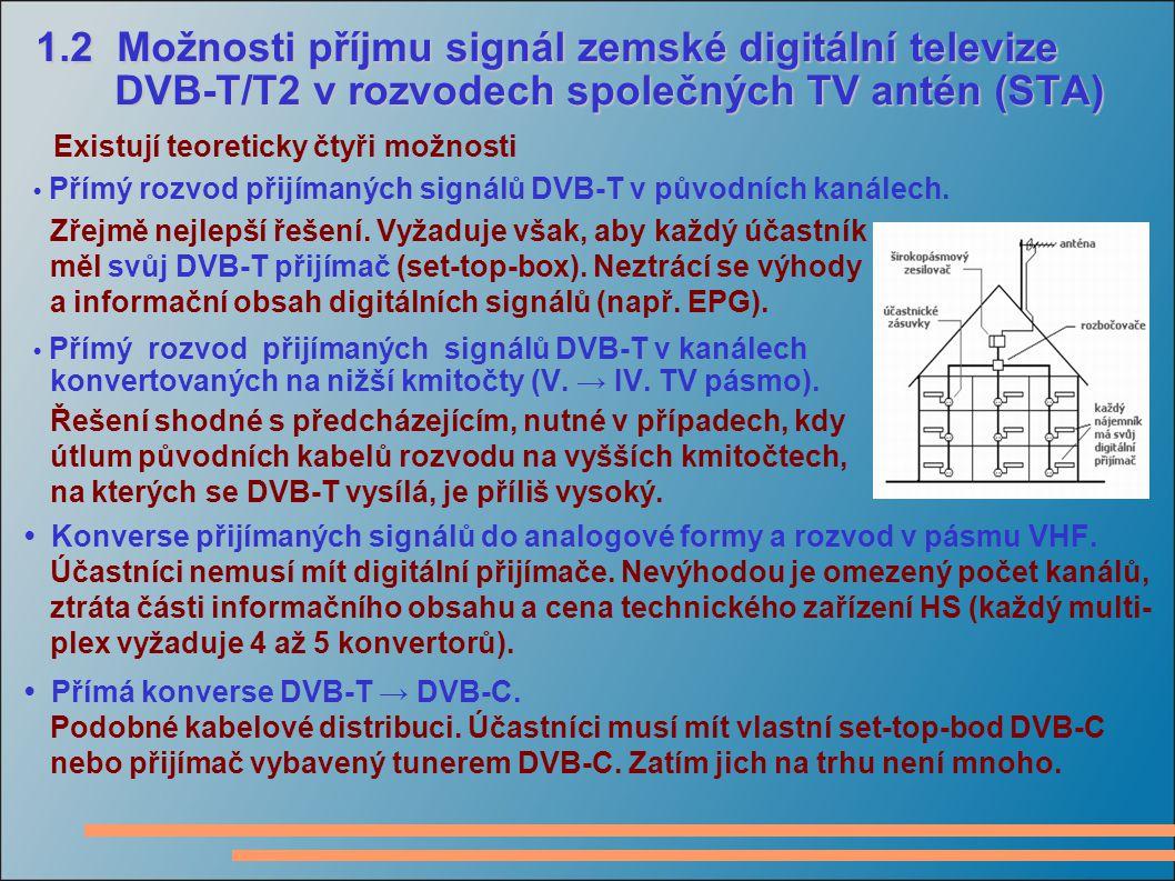 1.2 Možnosti příjmu signál zemské digitální televize DVB-T/T2 v rozvodech společných TV antén (STA) DVB-T/T2 v rozvodech společných TV antén (STA) Exi