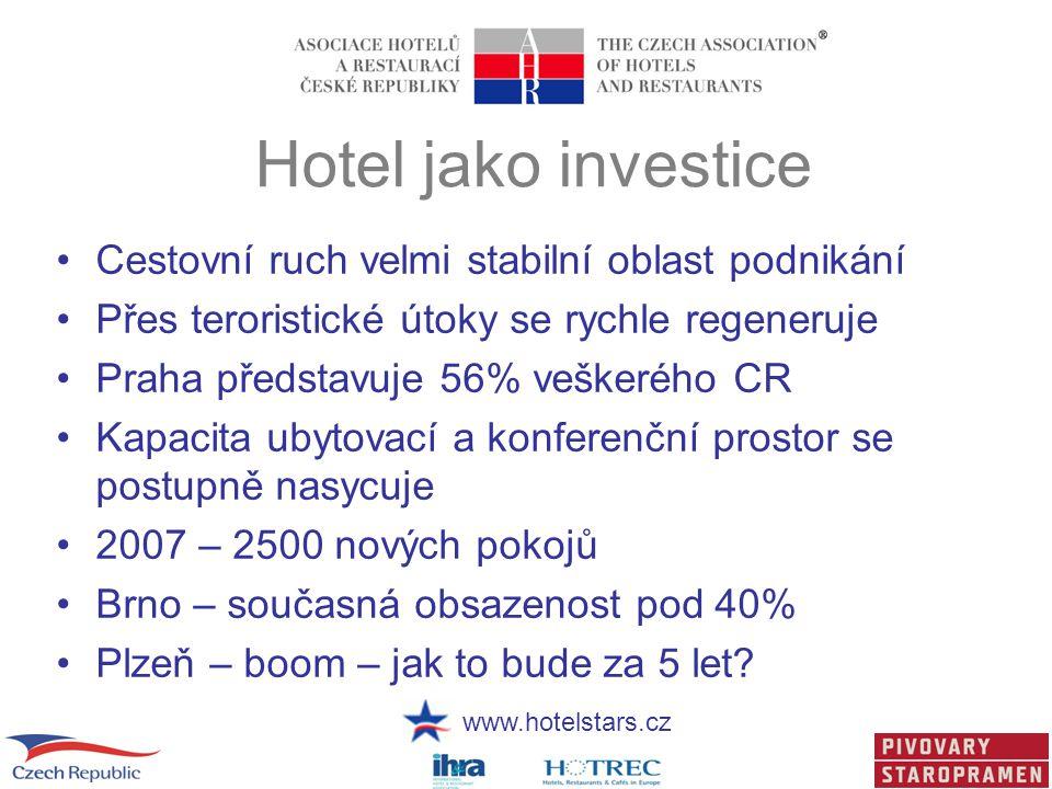 www.hotelstars.cz Hotel jako investice Cestovní ruch velmi stabilní oblast podnikání Přes teroristické útoky se rychle regeneruje Praha představuje 56% veškerého CR Kapacita ubytovací a konferenční prostor se postupně nasycuje 2007 – 2500 nových pokojů Brno – současná obsazenost pod 40% Plzeň – boom – jak to bude za 5 let?