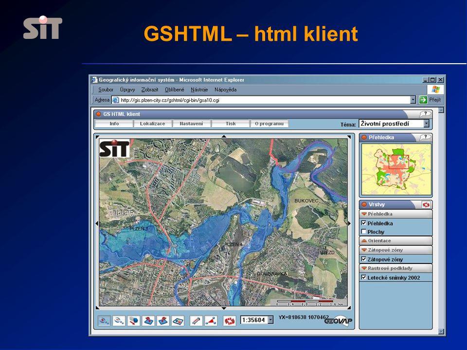 GSHTML – html klient
