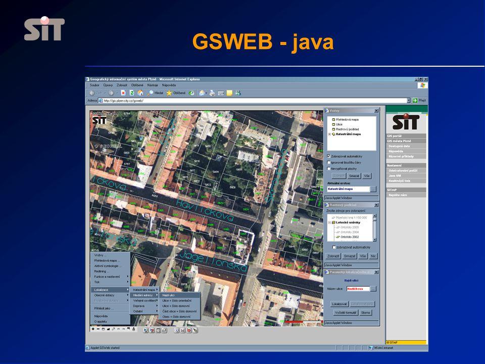 GSWEB - java