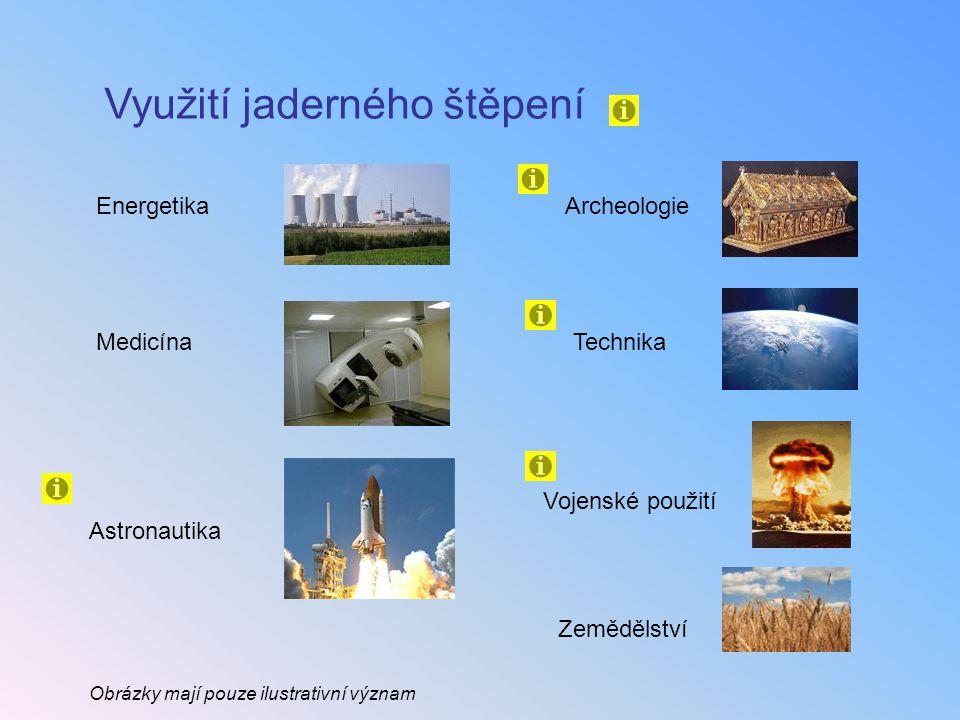 Využití jaderného štěpení Energetika Medicína Astronautika Technika Zemědělství Vojenské použití Archeologie Obrázky mají pouze ilustrativní význam