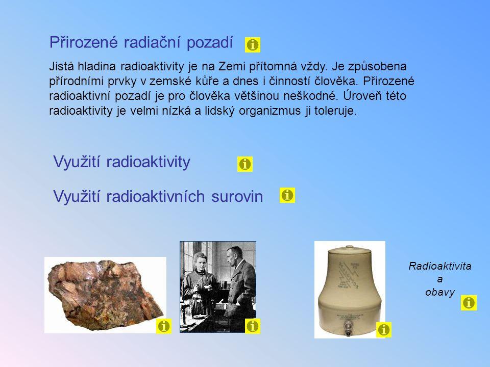 Přirozené radiační pozadí Jistá hladina radioaktivity je na Zemi přítomná vždy. Je způsobena přírodními prvky v zemské kůře a dnes i činností člověka.