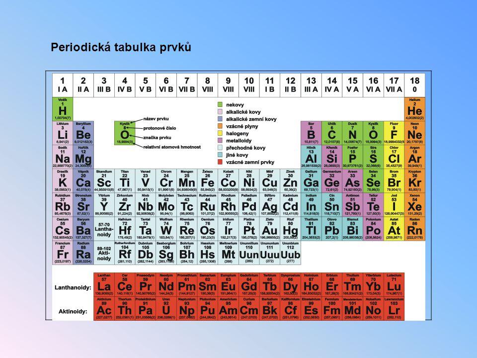 Záření Aby atom vyzářil kvantum elektromagnetického záření (foton), musí elektrony přejít ze stavu o vyšší energii do stavu s nižší energii.