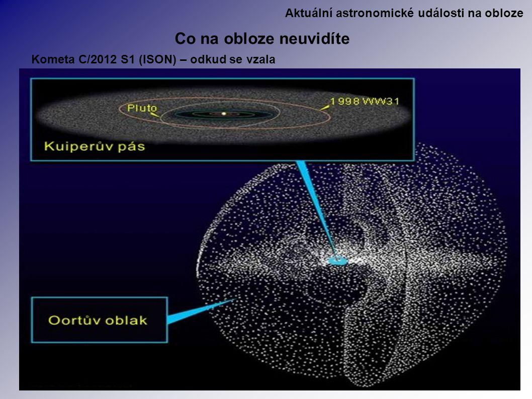 Aktuální astronomické události na obloze Co na obloze neuvidíte Kometa C/2012 S1 (ISON) – odkud se vzala