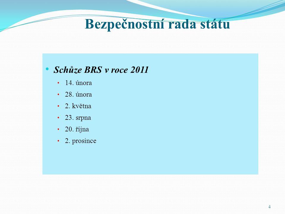 Bezpečnostní rada státu Schůze BRS v roce 2011 14. února 28. února 2. května 23. srpna 20. října 2. prosince 4