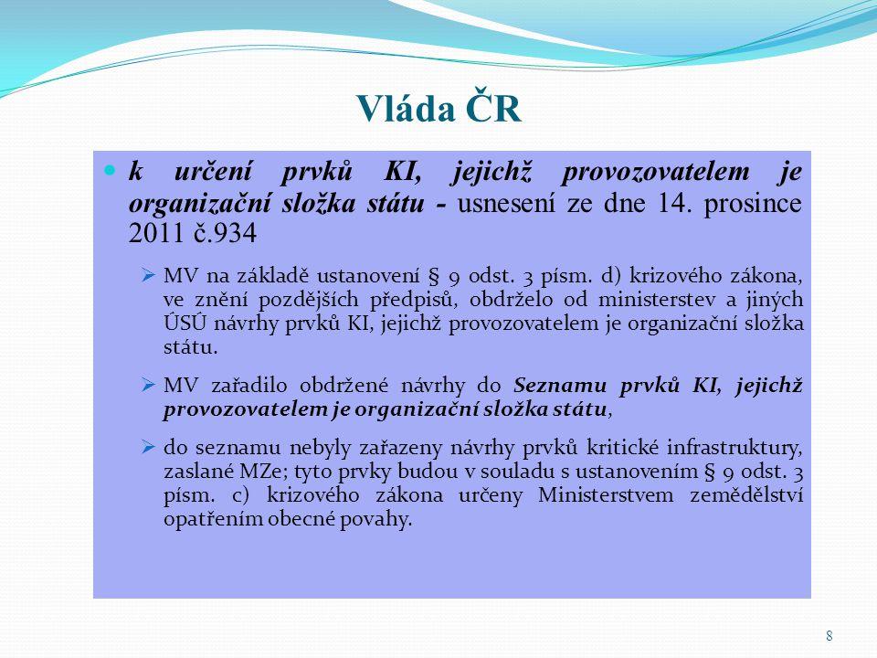 Vláda ČR k určení prvků KI, jejichž provozovatelem je organizační složka státu - usnesení ze dne 14. prosince 2011 č.934  MV na základě ustanovení §