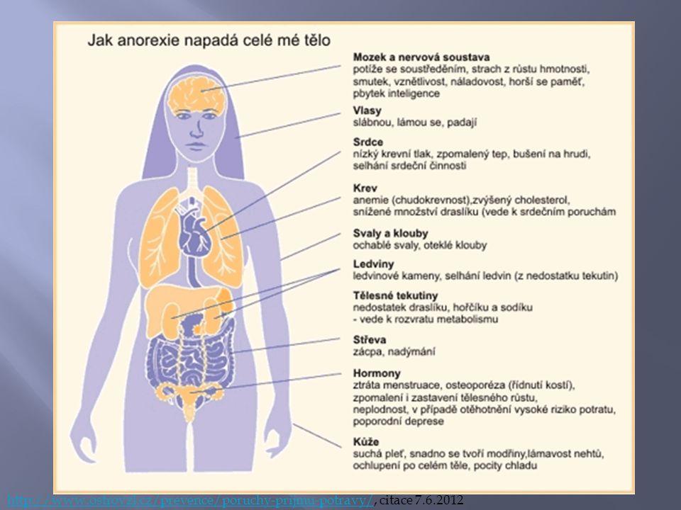 http://www.ostrovzl.cz/prevence/poruchy-prijmu-potravy/http://www.ostrovzl.cz/prevence/poruchy-prijmu-potravy/, citace 7.6.2012