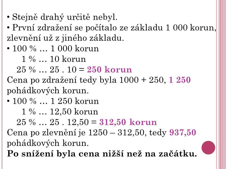 Stejně drahý určitě nebyl. První zdražení se počítalo ze základu 1 000 korun, zlevnění už z jiného základu. 100 % … 1 000 korun 1 % … 10 korun 25 % …