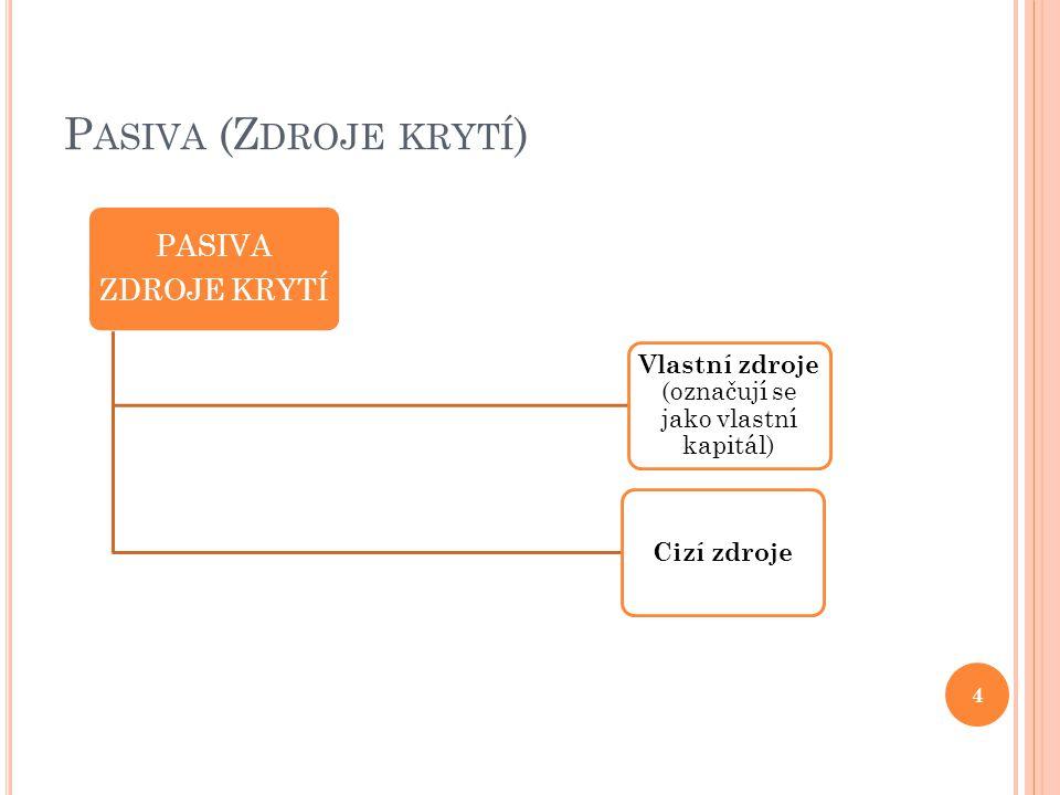 P ASIVA (Z DROJE KRYTÍ ) PASIVA ZDROJE KRYTÍ Vlastní zdroje (označují se jako vlastní kapitál) Cizí zdroje 4