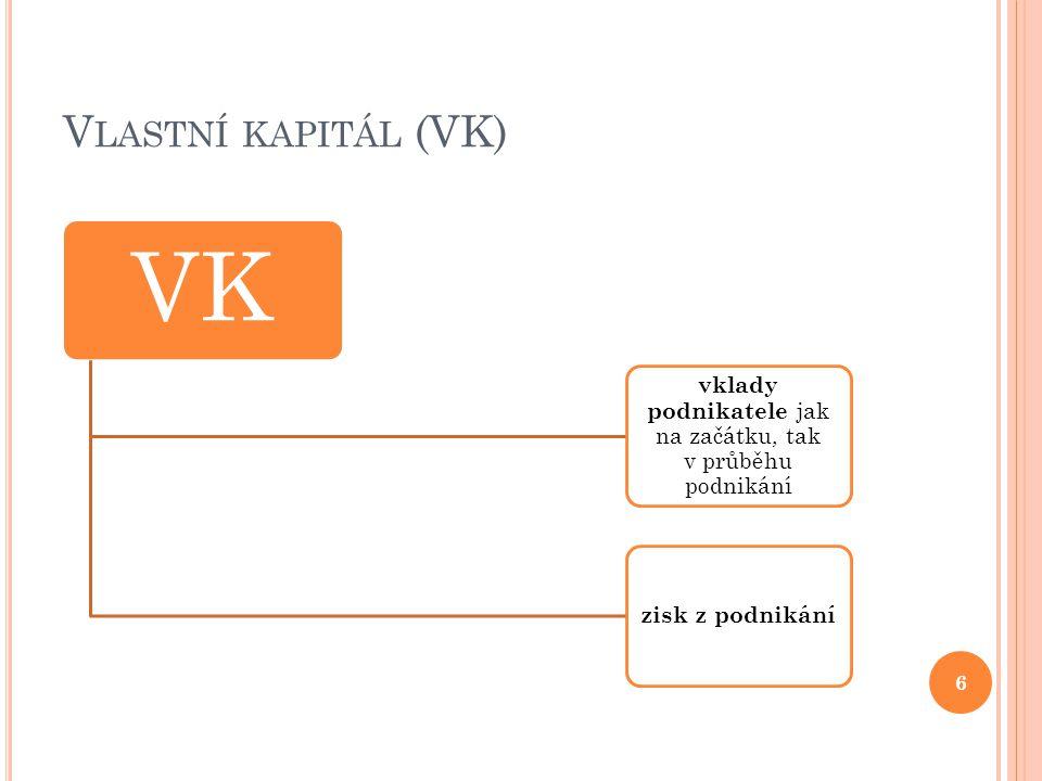 V LASTNÍ KAPITÁL (VK) VK vklady podnikatele jak na začátku, tak v průběhu podnikání zisk z podnikání 6
