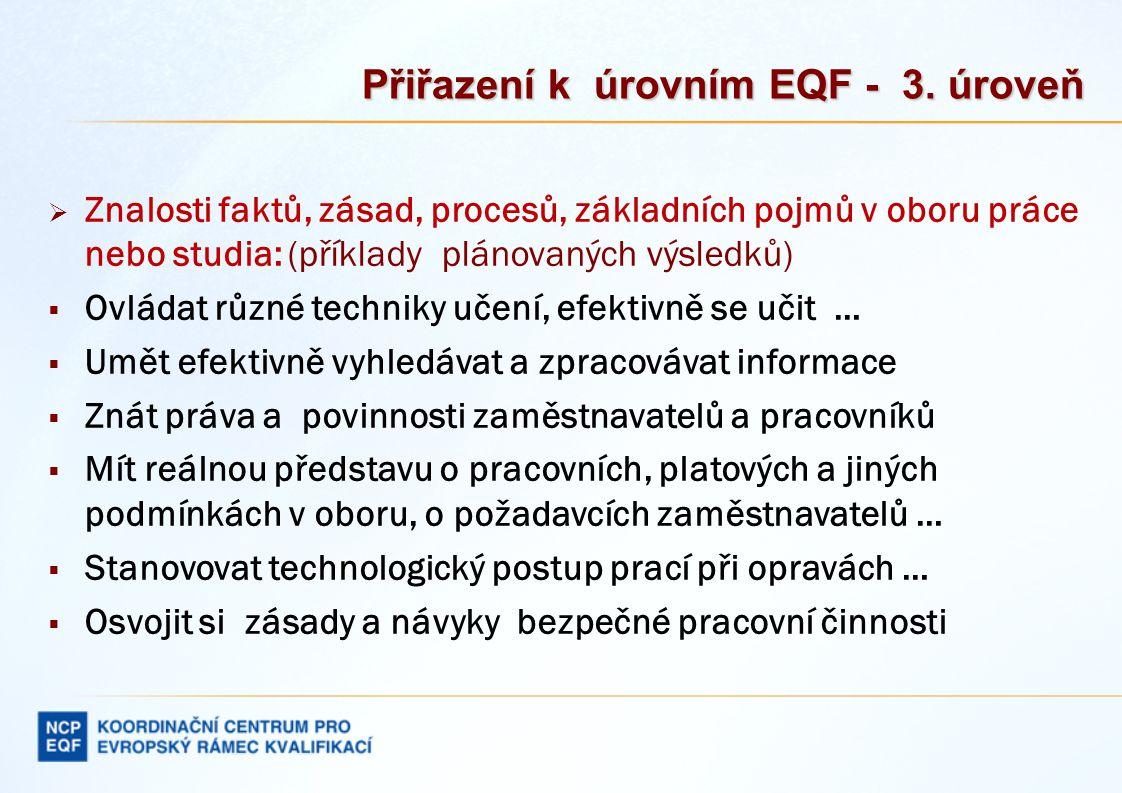 Přiřazení k úrovním EQF - 3. úroveň  Znalosti faktů, zásad, procesů, základních pojmů v oboru práce nebo studia: (příklady plánovaných výsledků)  Ov