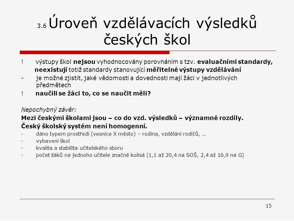 15 3.6 Úroveň vzdělávacích výsledků českých škol ! výstupy škol nejsou vyhodnocovány porovnáním s tzv. evaluačními standardy, neexistují totiž standar