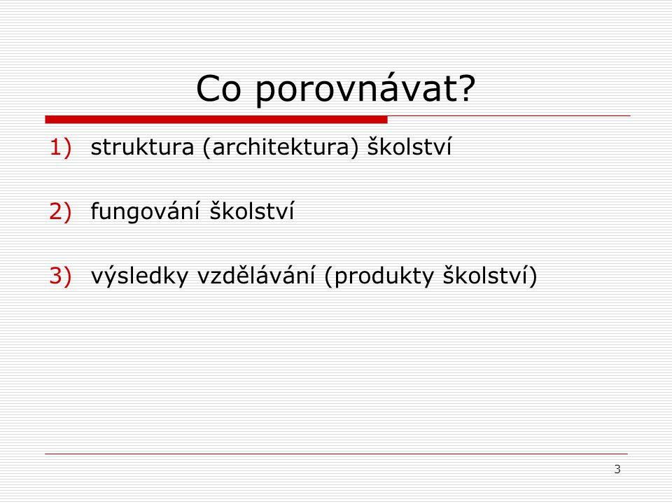 3 Co porovnávat? 1)struktura (architektura) školství 2)fungování školství 3)výsledky vzdělávání (produkty školství)