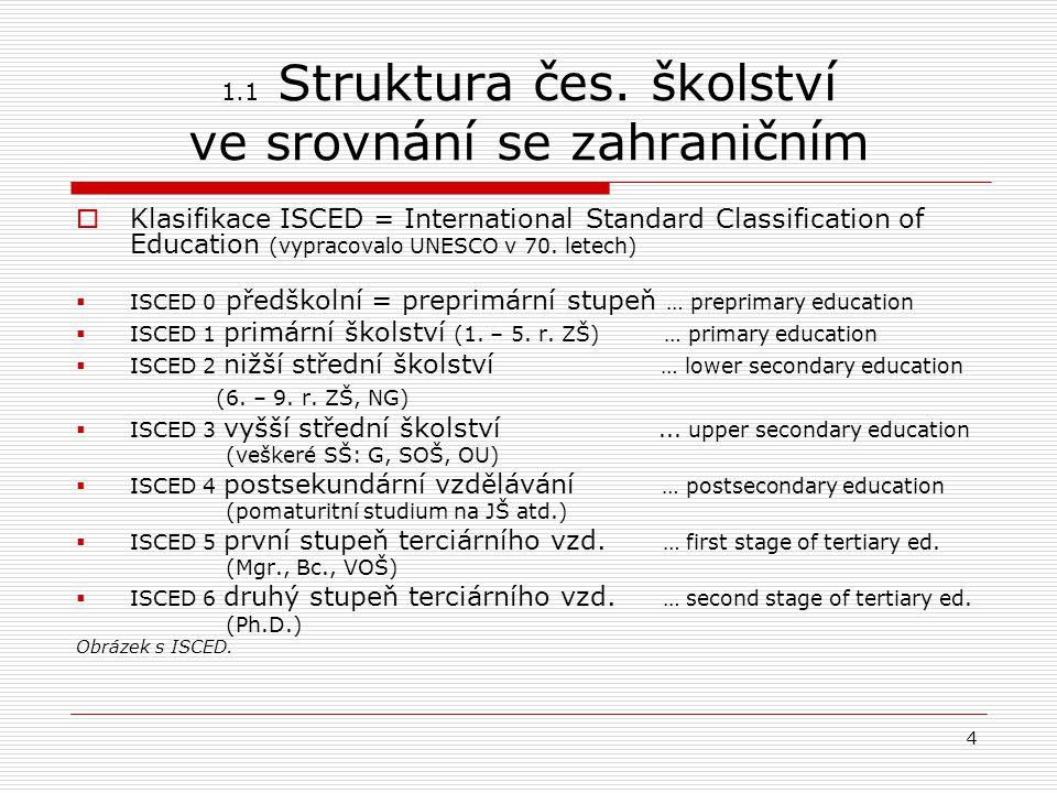 4 1.1 Struktura čes. školství ve srovnání se zahraničním  Klasifikace ISCED = International Standard Classification of Education (vypracovalo UNESCO