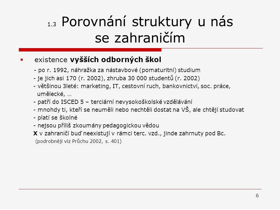 6 1.3 Porovnání struktury u nás se zahraničím  existence vyšších odborných škol - po r. 1992, náhražka za nástavbové (pomaturitní) studium - je jich