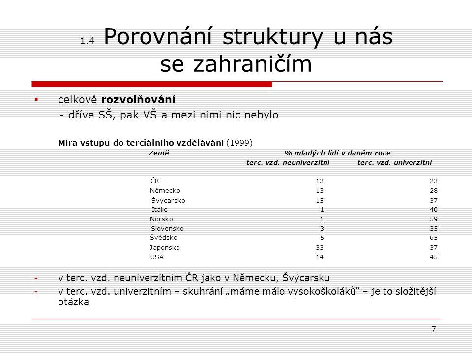 7 1.4 Porovnání struktury u nás se zahraničím  celkově rozvolňování - dříve SŠ, pak VŠ a mezi nimi nic nebylo Míra vstupu do terciálního vzdělávání (