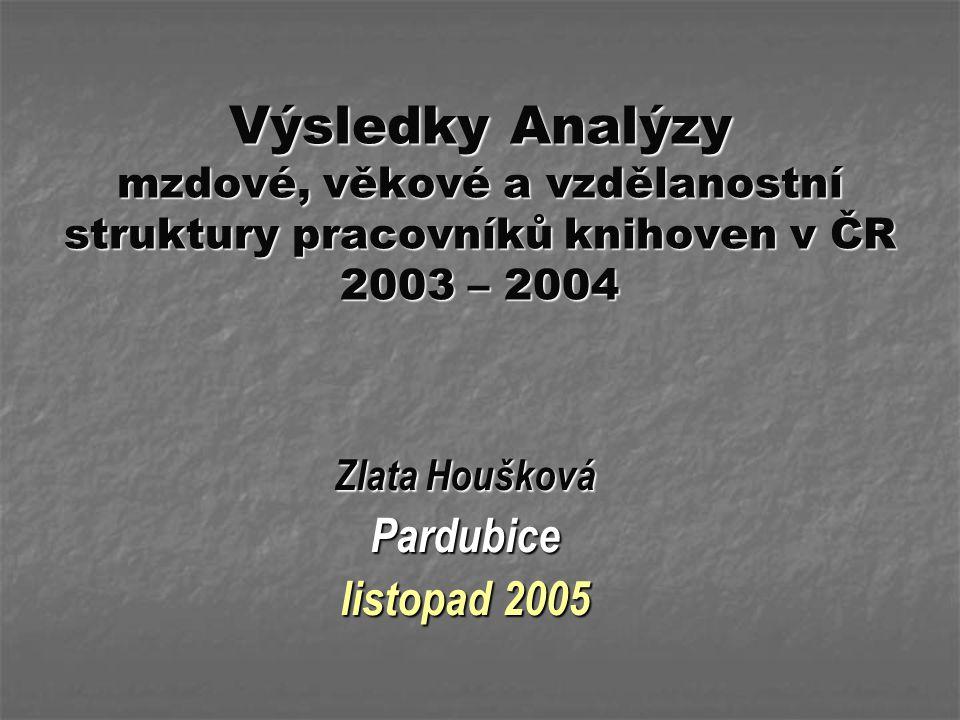 Výsledky Analýzy mzdové, věkové a vzdělanostní struktury pracovníků knihoven v ČR 2003 – 2004 Zlata Houšková Pardubice listopad 2005