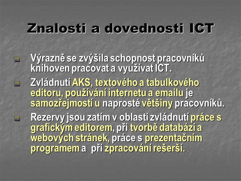Znalosti a dovednosti ICT Výrazně se zvýšila schopnost pracovníků knihoven pracovat a využívat ICT. Zvládnutí AKS, textového a tabulkového editoru, po